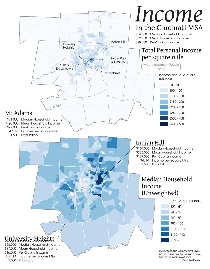 Income in the Cincinnati MSA