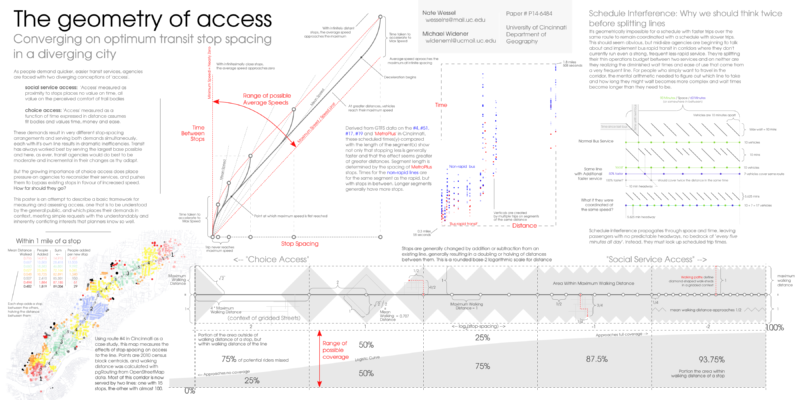 geometry of access poster